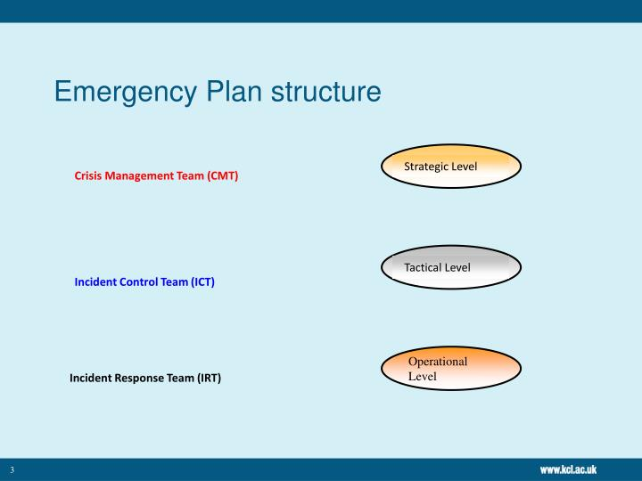 Emergency plan structure