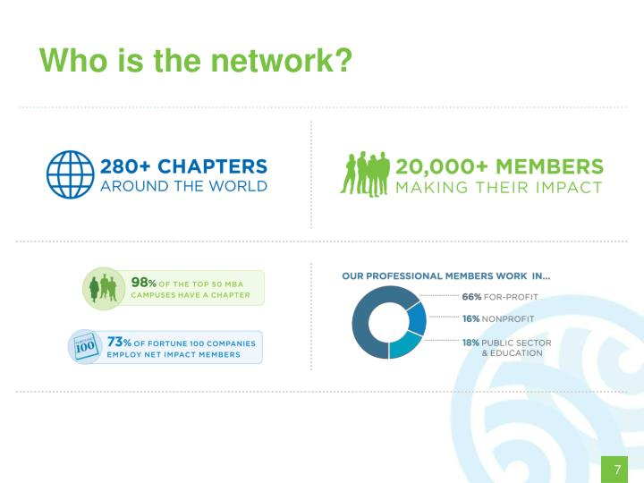 Who is the network?