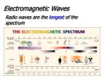 electromagnetic waves2