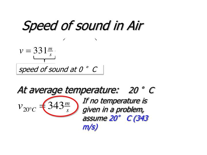 Speed of sound in Air