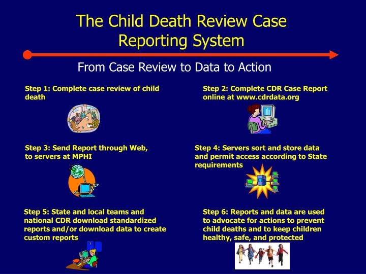 The Child Death Review Case