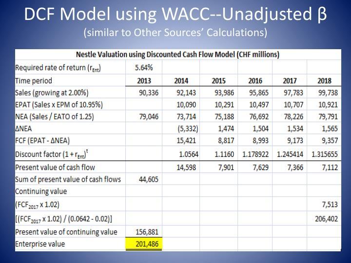 DCF Model using WACC--Unadjusted