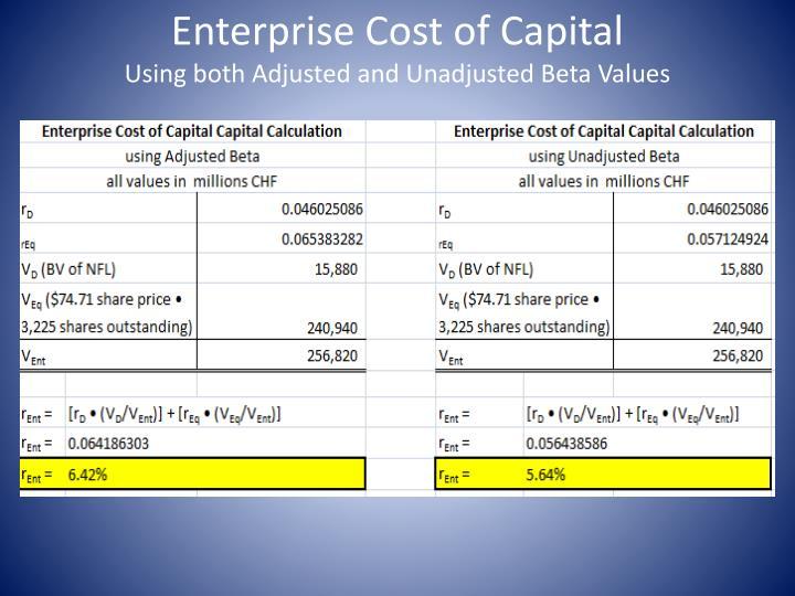 Enterprise Cost of Capital
