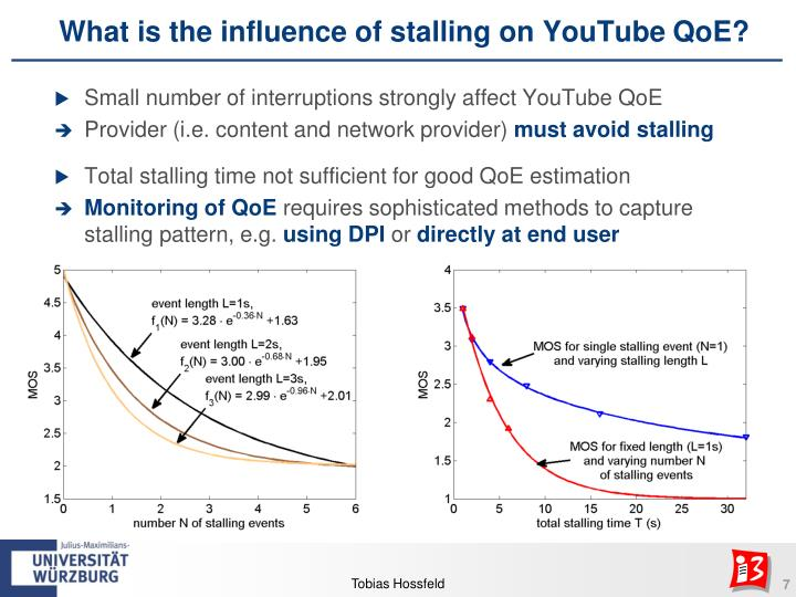 What is the influence of stalling on YouTube
