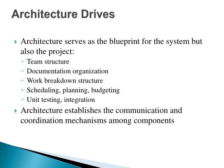 Architecture Drives
