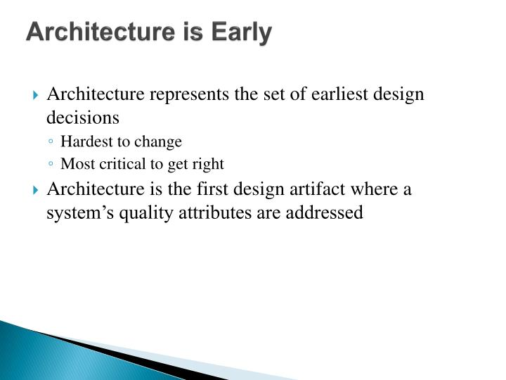 Architecture is Early