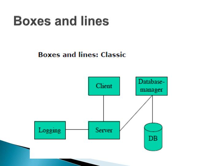 Boxes and lines