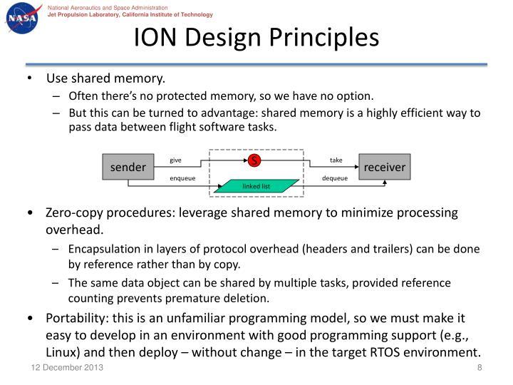 ION Design Principles