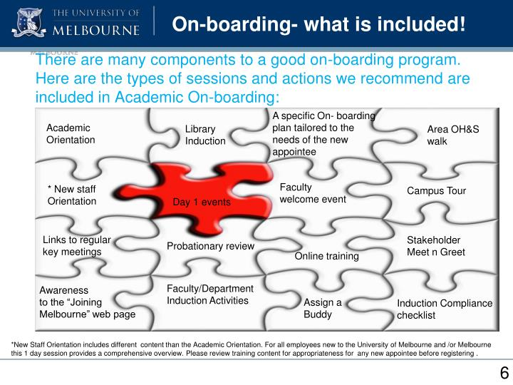On-boarding- what is included!