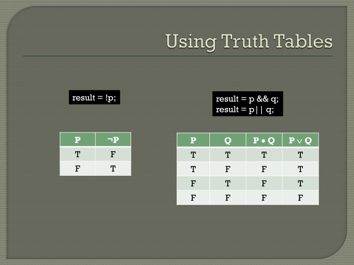 Using Truth Tables