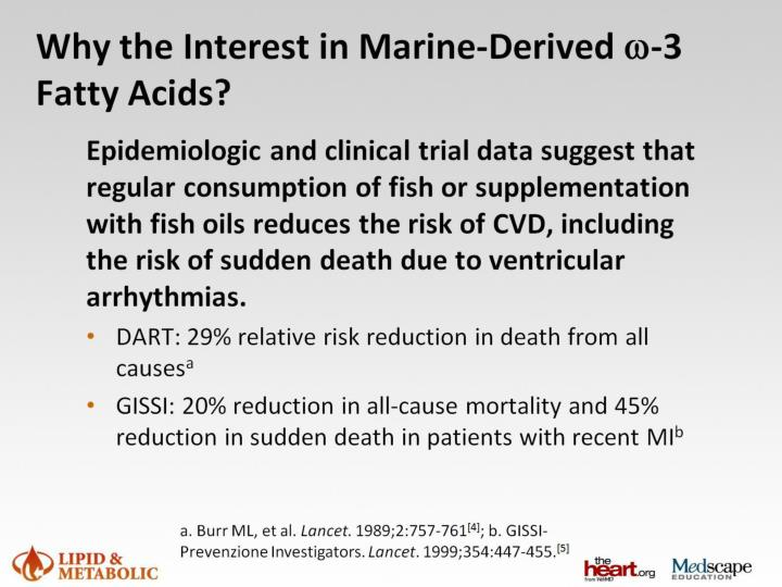 Why the Interest in Marine-Derived