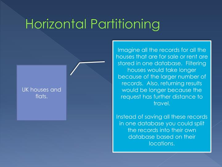 Horizontal Partitioning