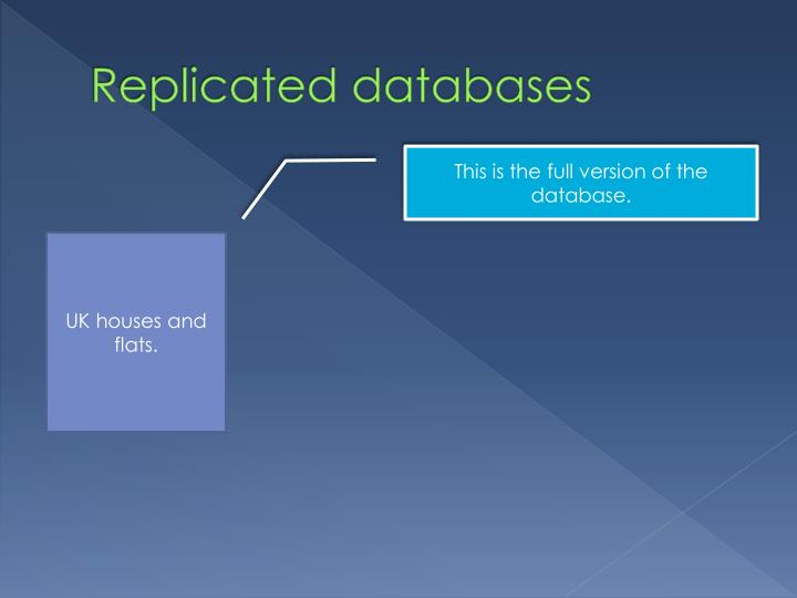 Replicated databases