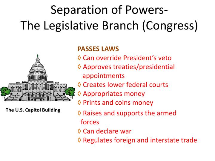 Separation of Powers-