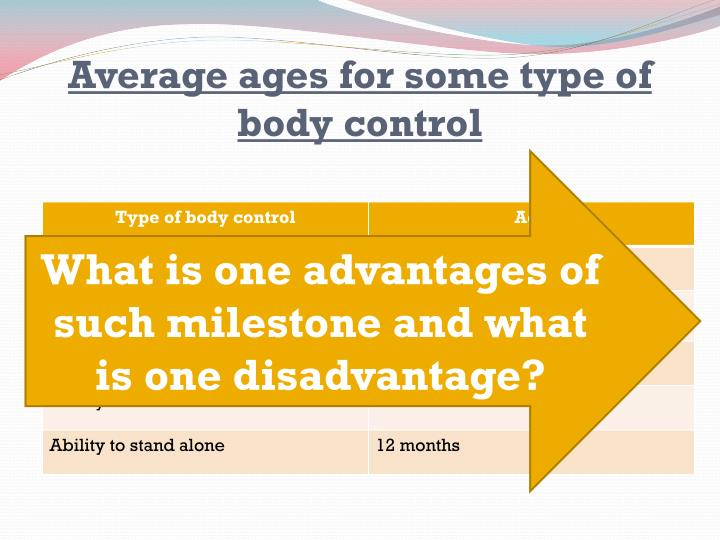 Average ages for some type of body control