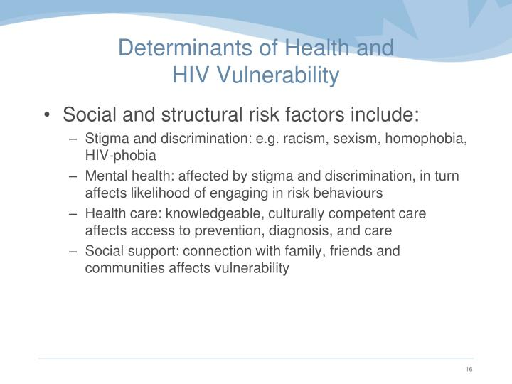 Determinants of Health and