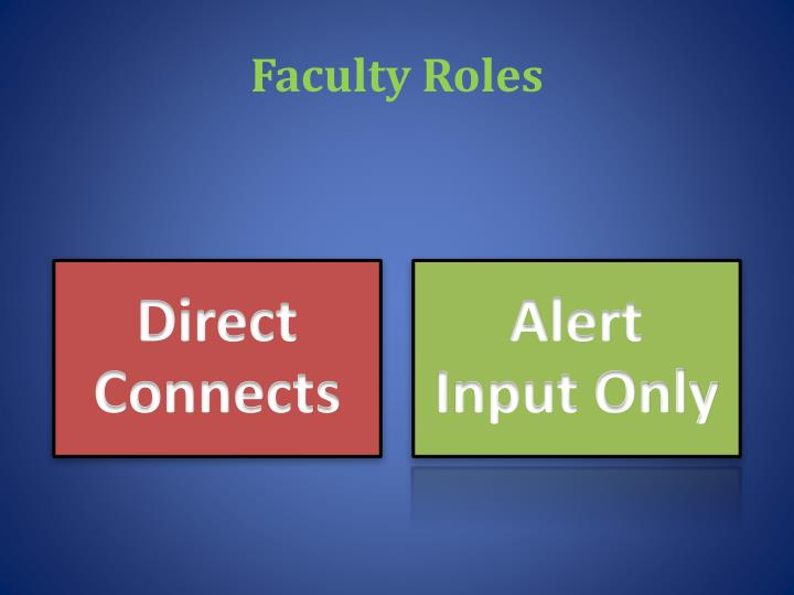 Faculty Roles