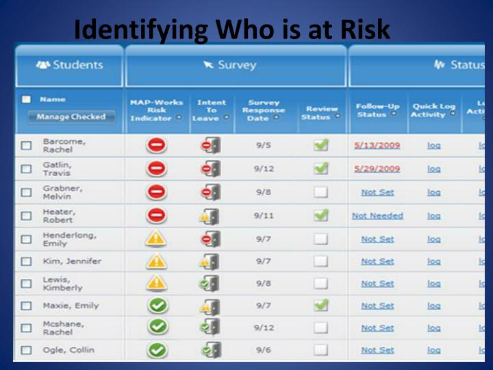 Identifying Who is at Risk
