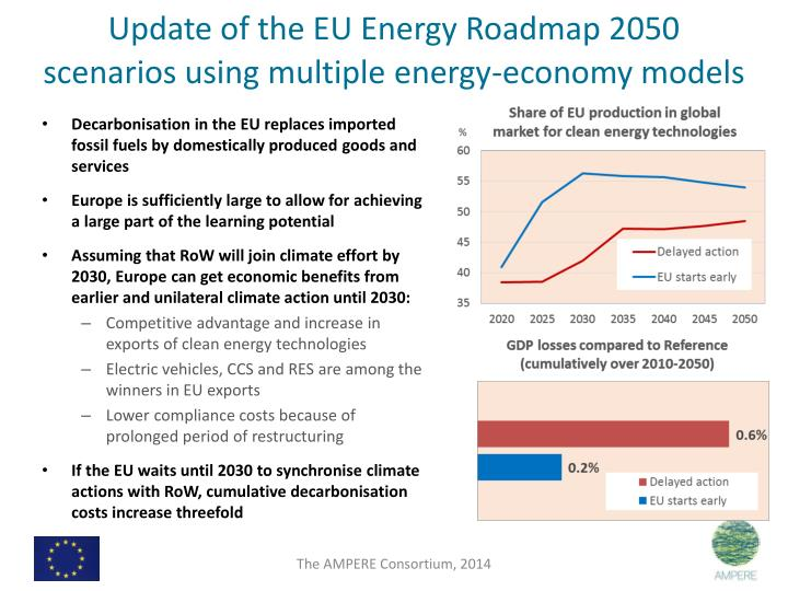 Update of the EU Energy Roadmap 2050 scenarios using multiple energy-economy models
