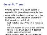 semantic trees