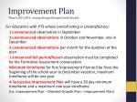 improvement plan none in 2013 2014 must go through directed growth plan first