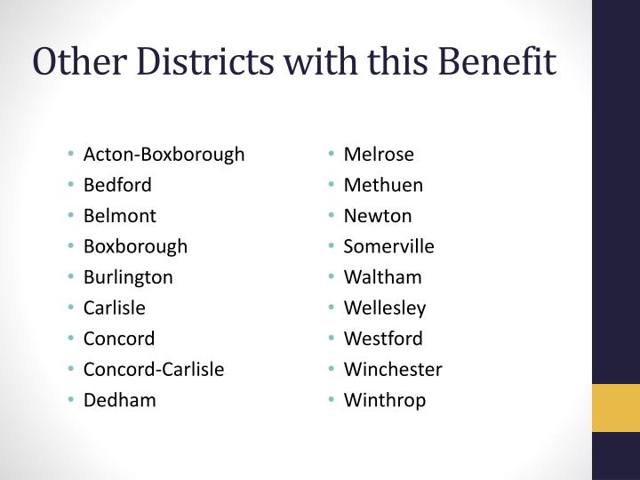 Other Districts with