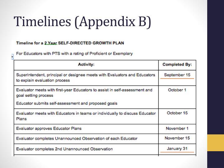 Timelines (Appendix B)