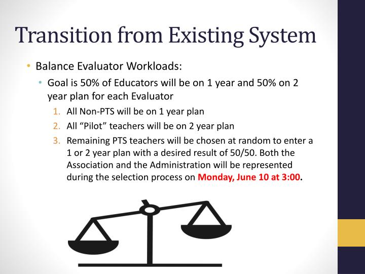 Transition from Existing System