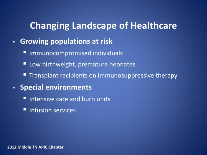 Changing Landscape of Healthcare