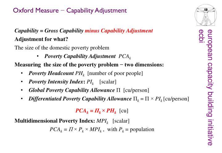 Oxford Measure