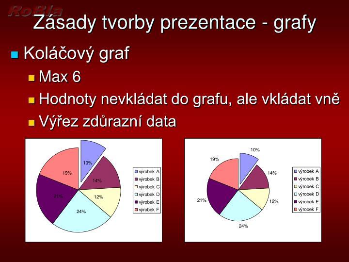 Zásady tvorby prezentace - grafy