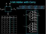 1 bit adder with carry3