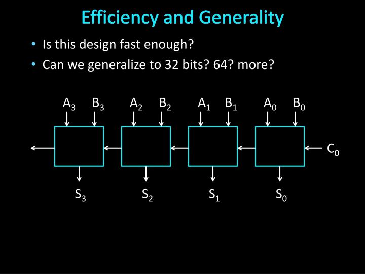 Efficiency and Generality
