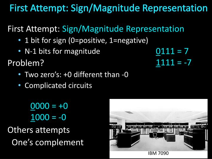 First Attempt: Sign/Magnitude Representation