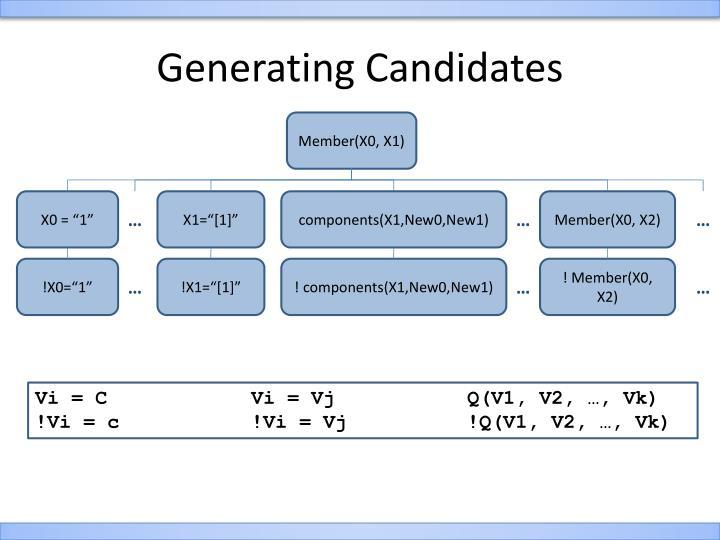 Generating