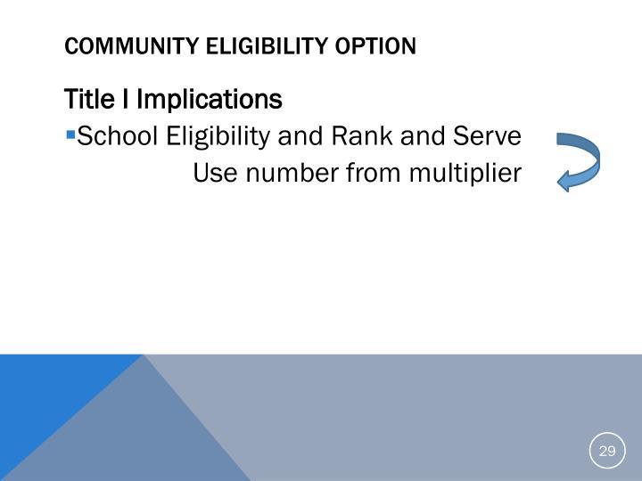 Community Eligibility Option