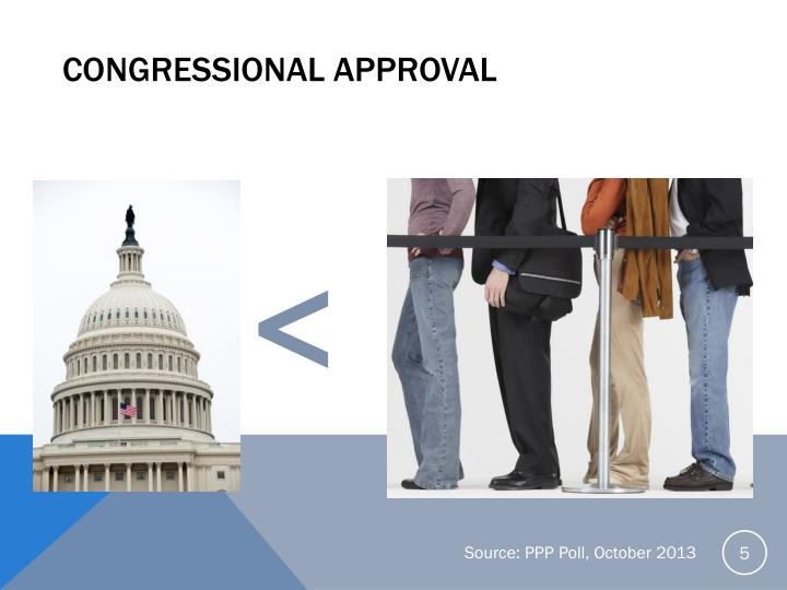 Congressional Approval