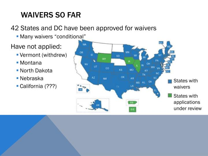 Waivers So Far