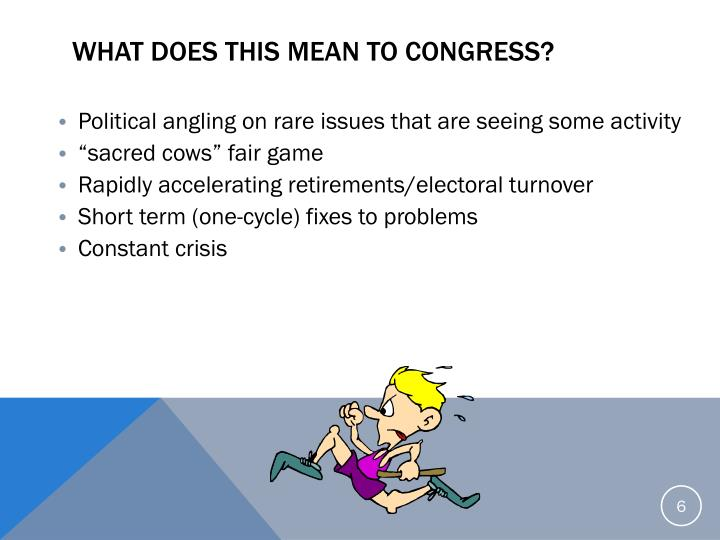 What does this mean to Congress?