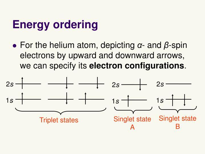 Energy ordering
