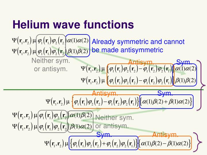 Helium wave functions