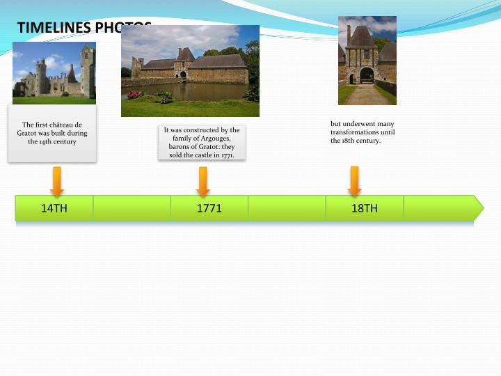 TIMELINES PHOTOS