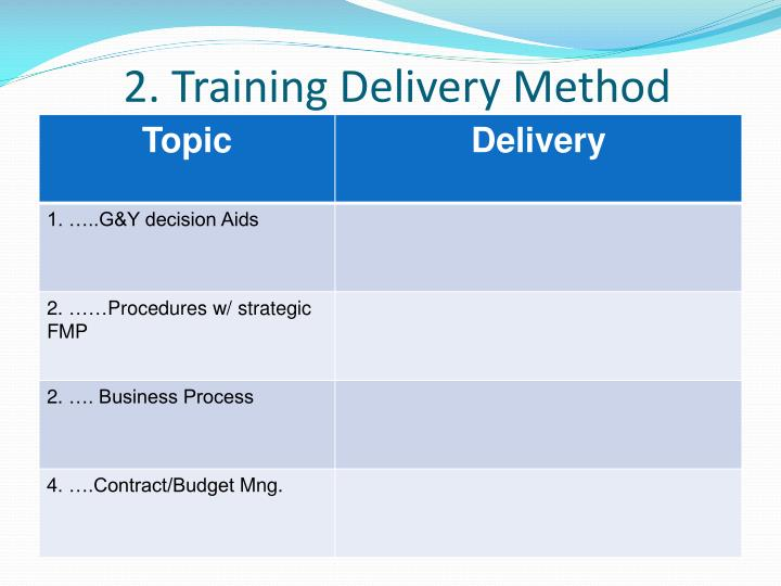 2. Training Delivery Method