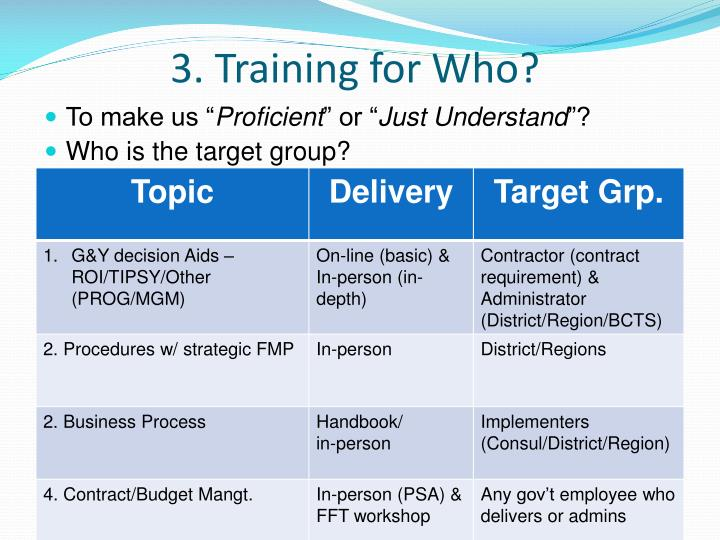3. Training for Who?