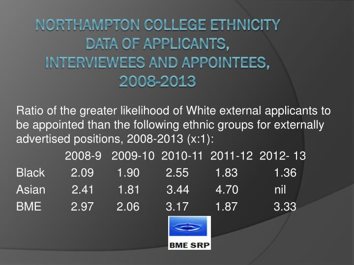 Ratio of the greater likelihood of White external applicants to be appointed than the following ethnic groups for externally advertised positions, 2008-2013 (x:1):