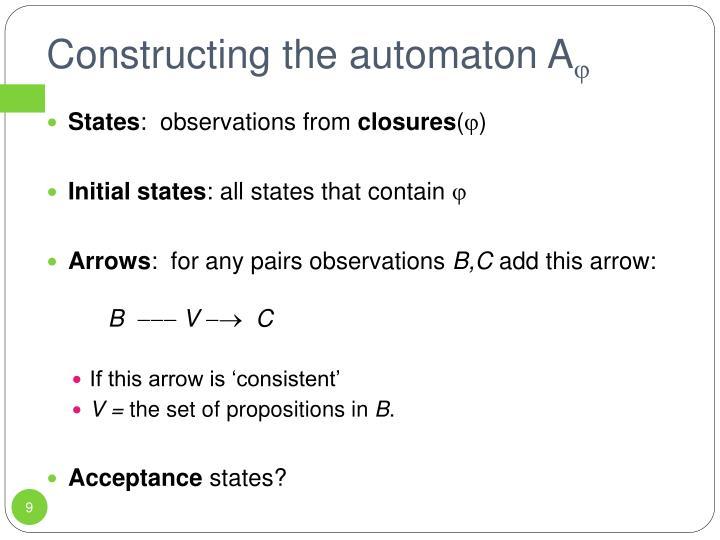 Constructing the automaton A