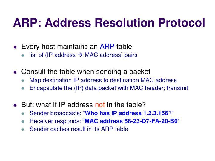 ARP: Address