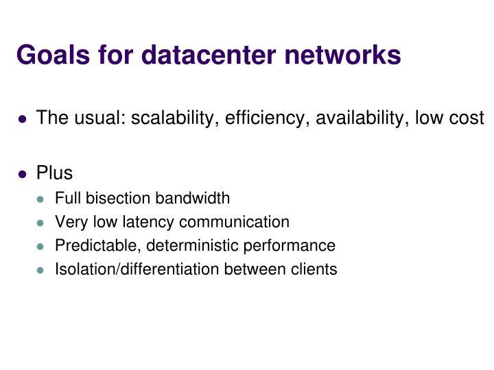Goals for datacenter networks