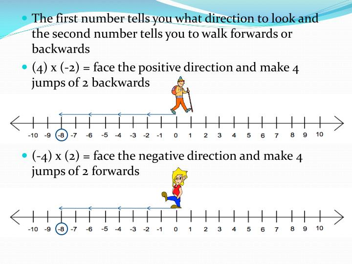 The first number tells you what direction to look and the second number tells you to walk forwards or backwards