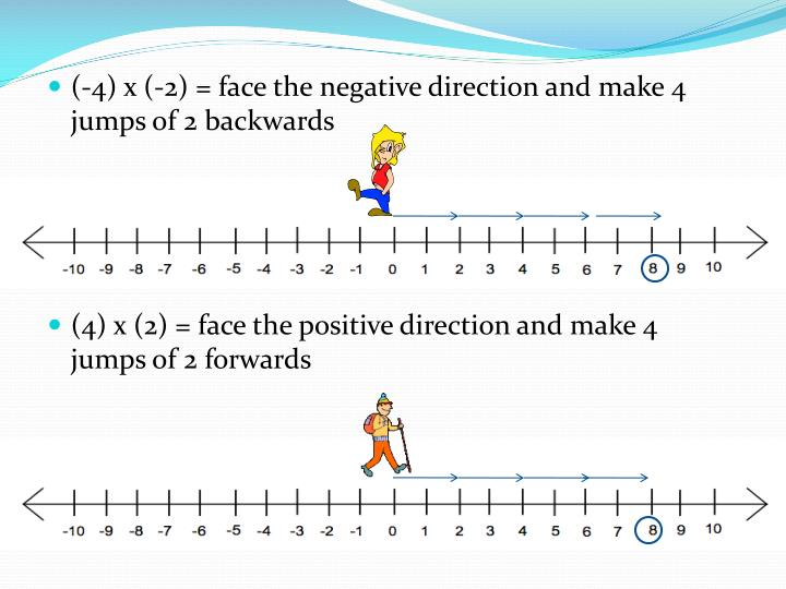 (-4) x (-2) = face the negative direction and make 4 jumps of 2 backwards